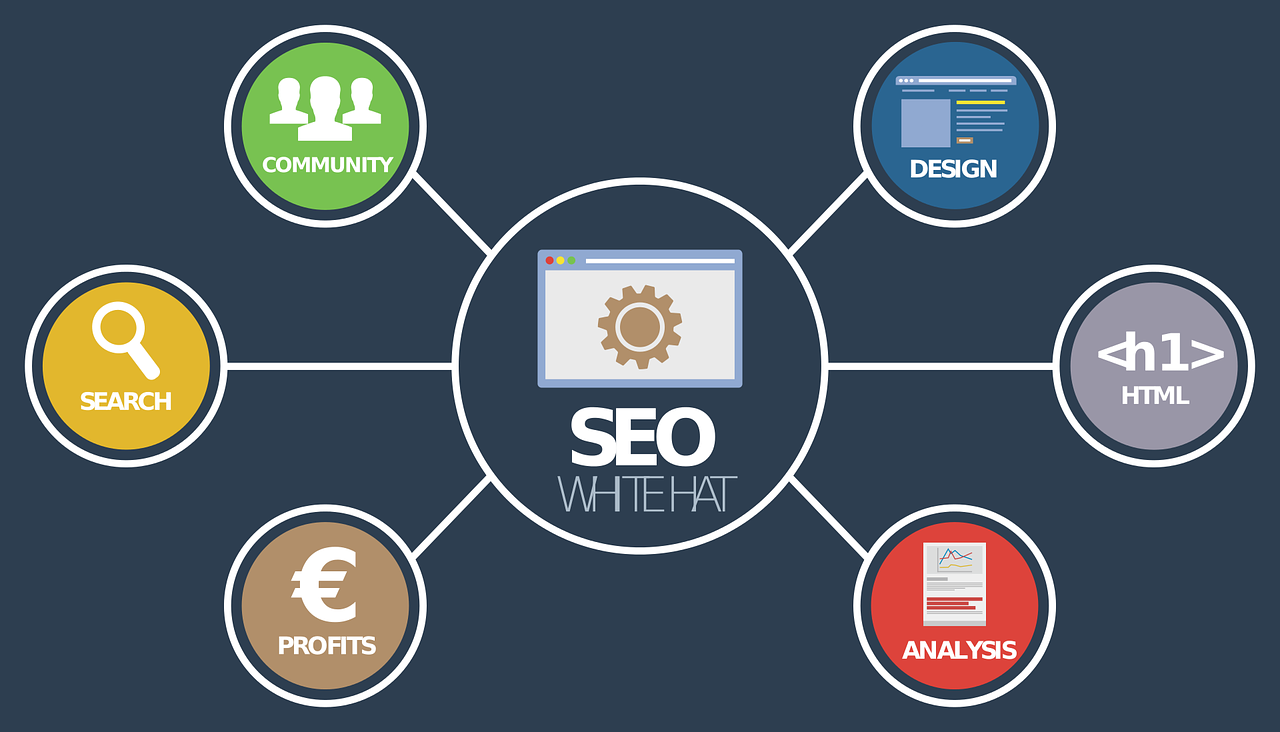 site web d'auto-entrepreneur optimisé SEO